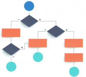 Diagrama de flujo Koolnova