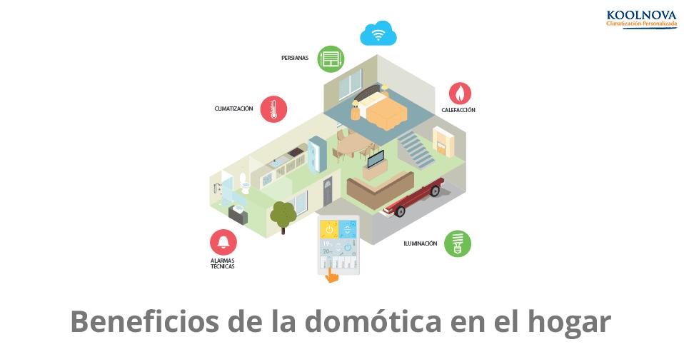 Beneficios de la domótica en el hogar